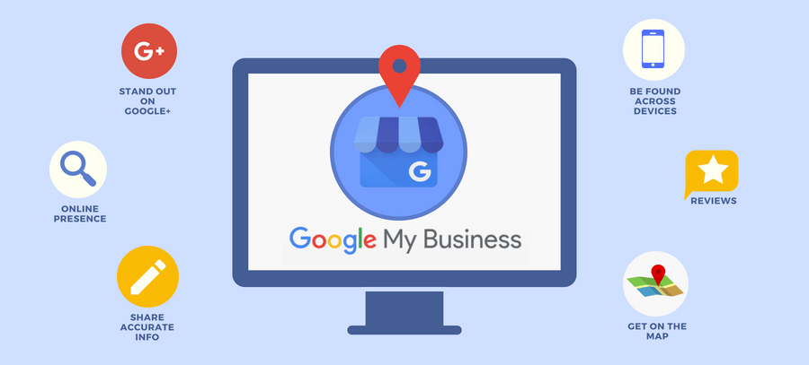 Google My Business images
