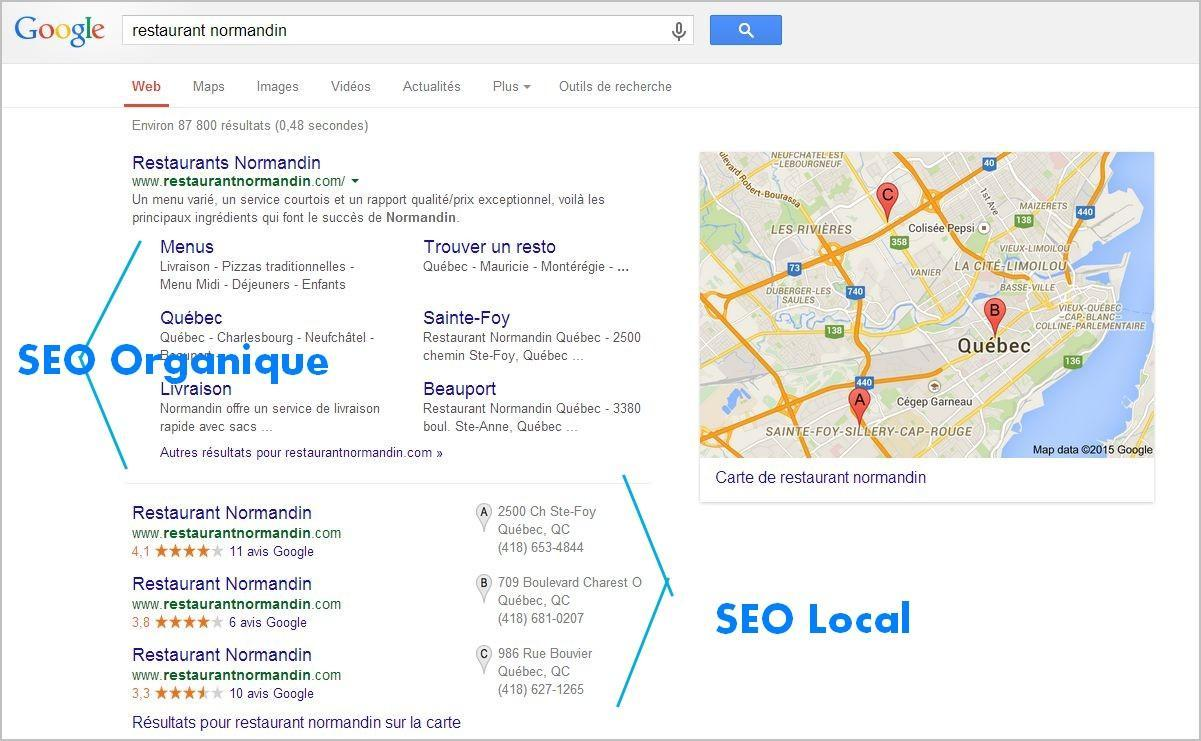 seo oranique et seo local google