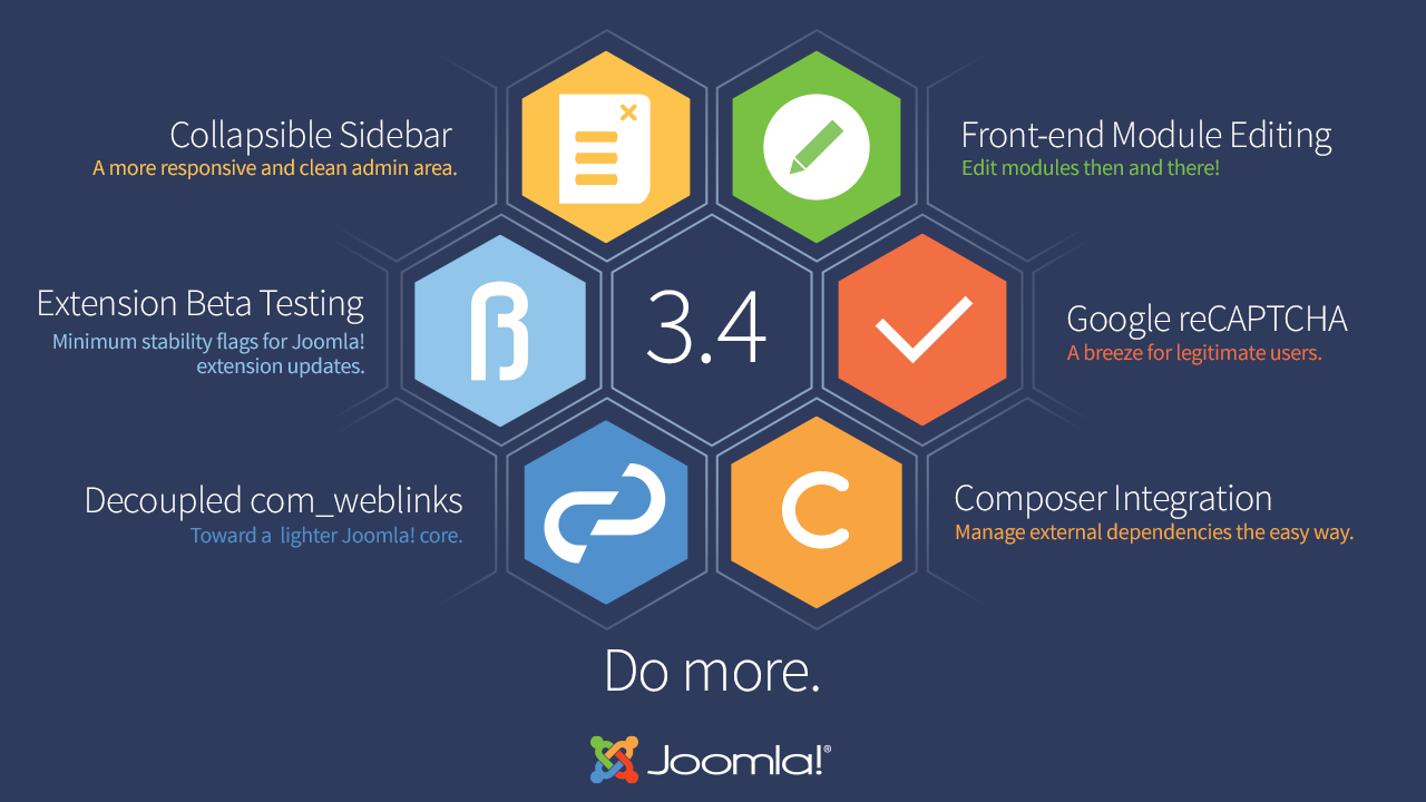 Joomla! 3.4.6 stable Released